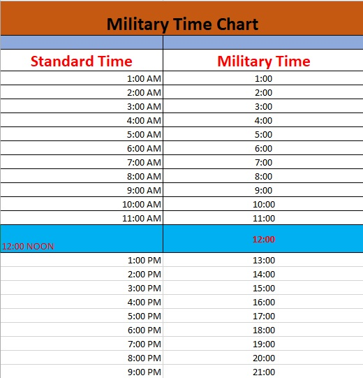 military time chart spreadsheet