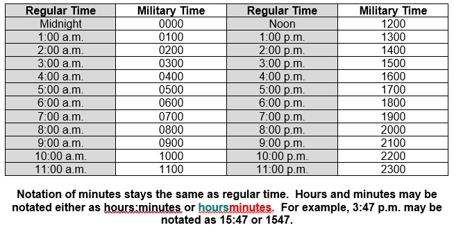 military time conversion chart template