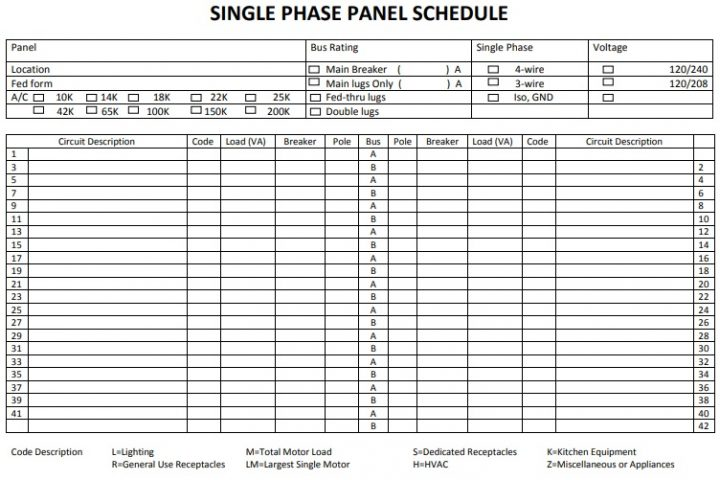 single phase electrical panel schedule template